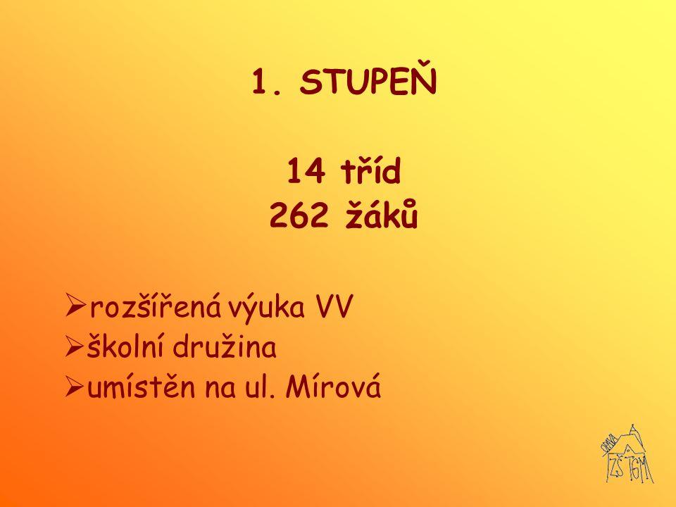 1. STUPEŇ 14 tříd 262 žáků  rozšířená výuka VV  školní družina  umístěn na ul. Mírová