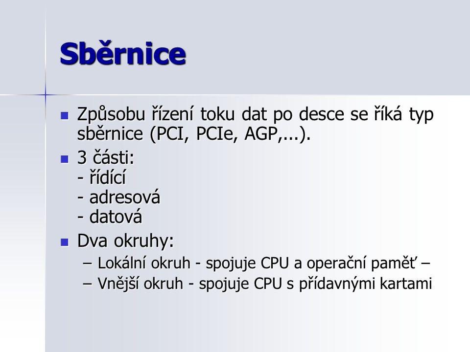 Sběrnice Způsobu řízení toku dat po desce se říká typ sběrnice (PCI, PCIe, AGP,...).