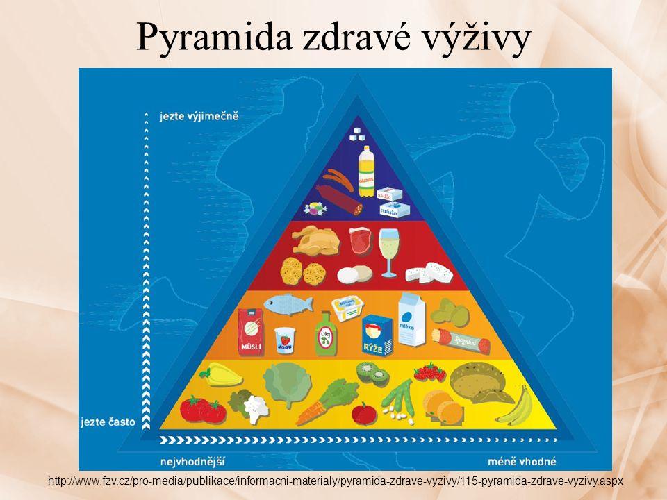 Pyramida zdravé výživy http://www.fzv.cz/pro-media/publikace/informacni-materialy/pyramida-zdrave-vyzivy/115-pyramida-zdrave-vyzivy.aspx