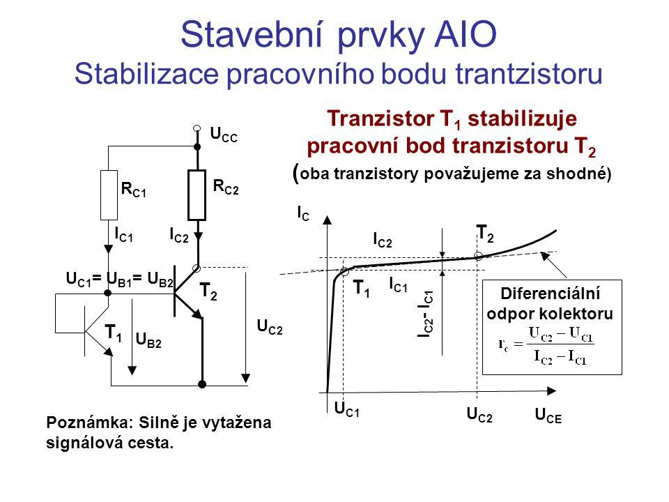 Stavební prvky AIO Stabilizace pracovního bodu trantzistoru Tranzistor T 1 stabilizuje pracovní bod tranzistoru T 2 ( oba tranzistory považujeme za sh
