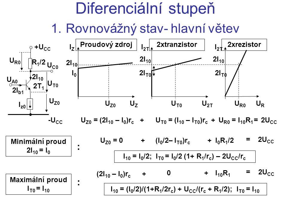 Diferenciální stupeň 1. Rovnovážný stav- hlavní větev U A0 +U CC -U CC R 1 /2 2T 1 I z0 2I 10 2I b1 U Z0 U T0 U C0 I0I0 U Z0 2I 10 IZIZ UZUZ 2I T0 U T
