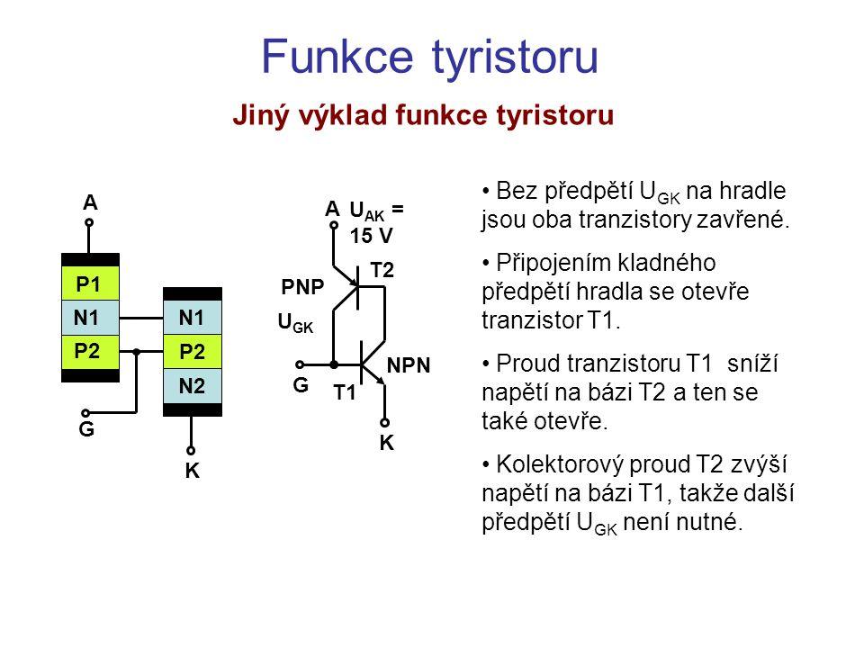 Funkce tyristoru Jiný výklad funkce tyristoru P1 N1 N2 P2 K G A Bez předpětí U GK na hradle jsou oba tranzistory zavřené. Připojením kladného předpětí