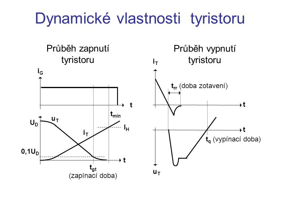 Dynamické vlastnosti tyristoru iGiG t uTuT t UDUD t gt (zapínací doba) 0,1U D iTiT IHIH t min Průběh zapnutí tyristoru t q (vypínací doba) t t rr (dob