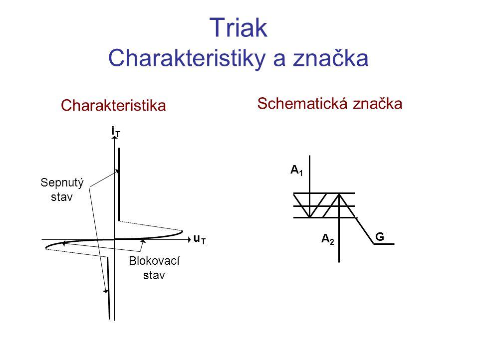 Triak Charakteristiky a značka Charakteristika Schematická značka uTuT iTiT Blokovací stav Sepnutý stav A1A1 A2A2 G