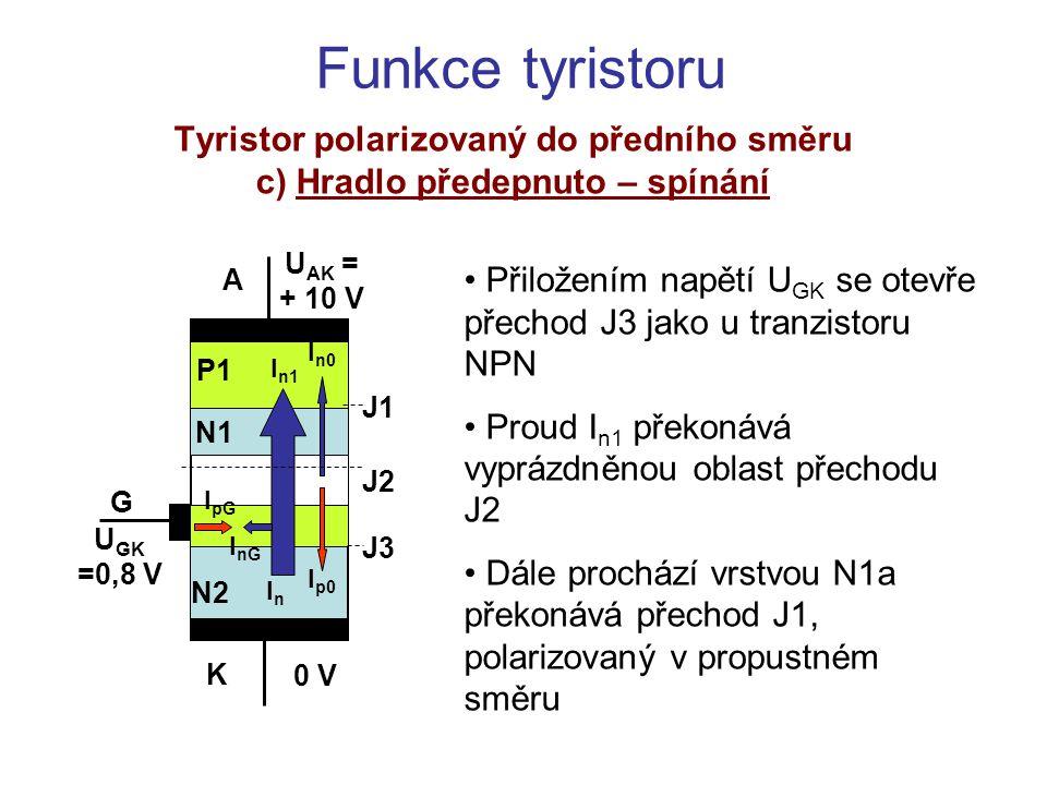 Funkce tyristoru Tyristor polarizovaný do předního směru d) Sepnutý stav – hradlo bez předpětí Vstupem proudu elektronů I n1 na přechod J1 se přechod otevře a proud děr I p1 driftuje až k J3 Oba proudy se ustálí na vysoké úrovni.