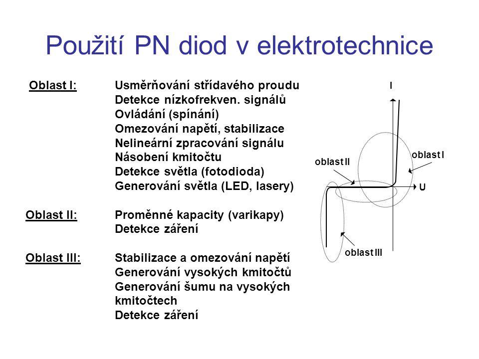 Použití PN diod v elektrotechnice oblast I oblast II oblast III U I Oblast I:Usměrňování střídavého proudu Detekce nízkofrekven.