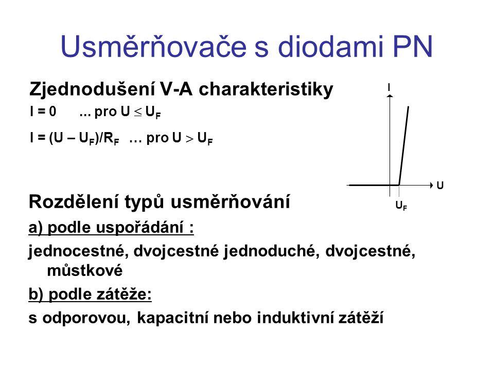 Usměrňovače s diodami PN Zjednodušení V-A charakteristiky I = 0...