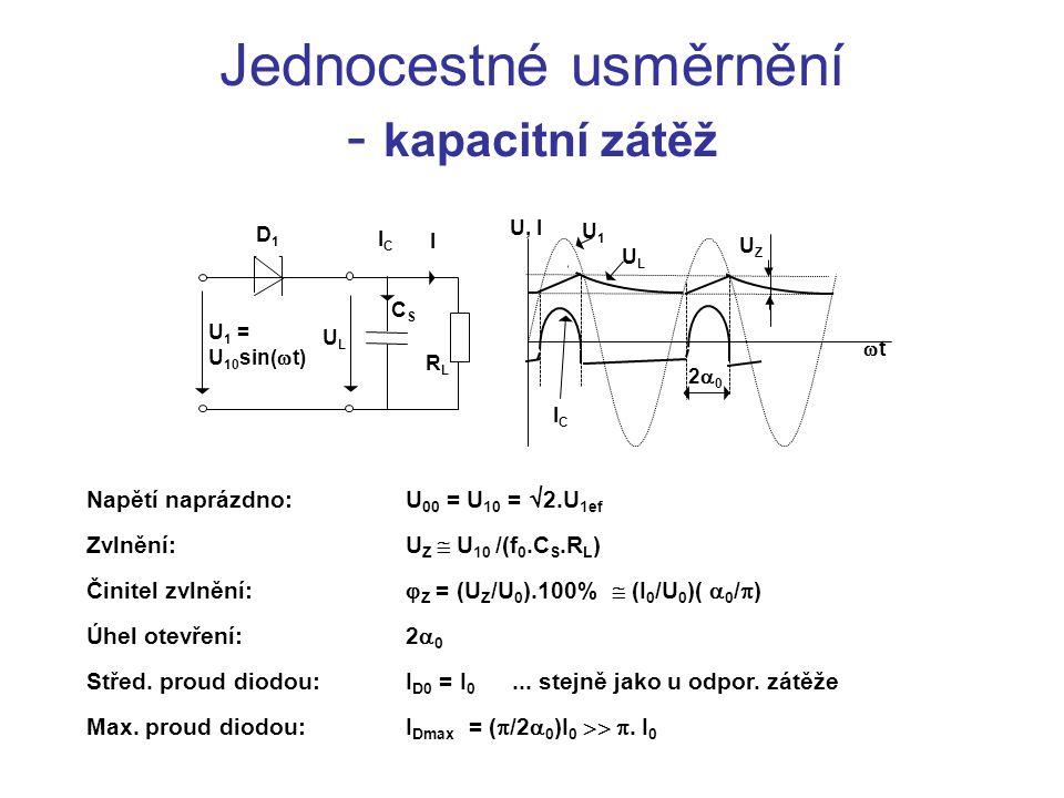 Jednocestné usměrnění - kapacitní zátěž Napětí naprázdno: U 00 = U 10 =  2.U 1ef Zvlnění:U Z  U 10 /(f 0.C S.R L ) Činitel zvlnění:  Z = (U Z /U 0 ).100%  (I 0 /U 0 )(  0 /  ) Úhel otevření:2  0 Střed.