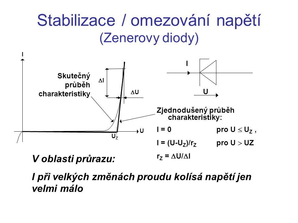 Stabilizace / omezování napětí (Zenerovy diody) Zjednodušený průběh charakteristiky: I = 0 pro U  U Z, I = (U-U Z )/r Z pro U  UZ r Z =  U/  I V oblasti průrazu: I při velkých změnách proudu kolísá napětí jen velmi málo I U Skutečný průběh charakteristiky UU II U I UZUZ