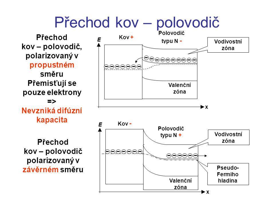 Přechod kov – polovodič x E Kov + Polovodič typu N - Valenční zóna Vodivostní zóna Přechod kov – polovodič, polarizovaný v propustném směru Přemisťují se pouze elektrony => Nevzniká difúzní kapacita x E Kov - Polovodič typu N + Valenční zóna Pseudo- Fermiho hladina Vodivostní zóna Přechod kov – polovodič polarizovaný v závěrném směru