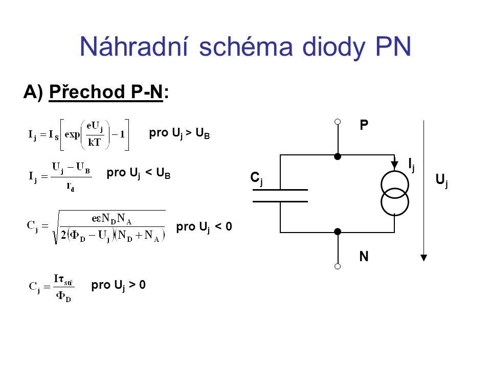 Náhradní schéma diody PN A) Přechod P-N: pro U j > U B pro U j < U B CjCj IjIj UjUj P N pro U j < 0 pro U j > 0