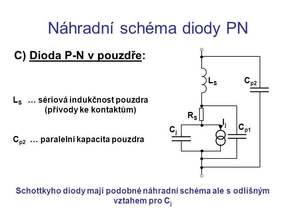 Náhradní schéma diody PN C) Dioda P-N v pouzdře: L S … sériová indukčnost pouzdra (přívody ke kontaktům) C p2 … paralelní kapacita pouzdra CjCj IjIj C p1 RSRS C p2 LSLS Schottkyho diody mají podobné náhradní schéma ale s odlišným vztahem pro C j