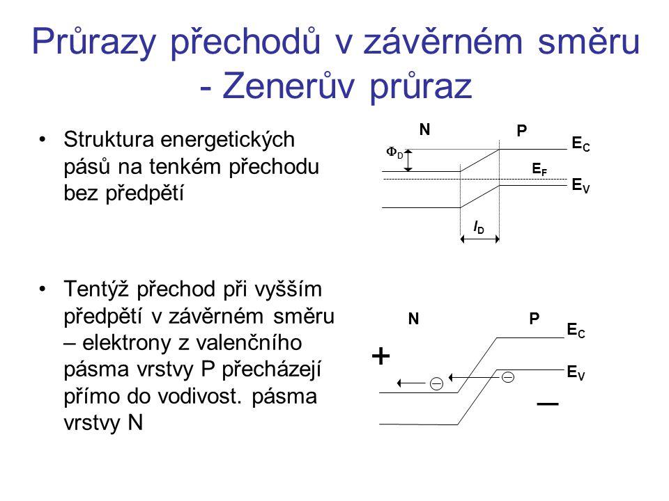 Průrazy přechodů v závěrném směru - Zenerův průraz Struktura energetických pásů na tenkém přechodu bez předpětí Tentýž přechod při vyšším předpětí v závěrném směru – elektrony z valenčního pásma vrstvy P přecházejí přímo do vodivost.