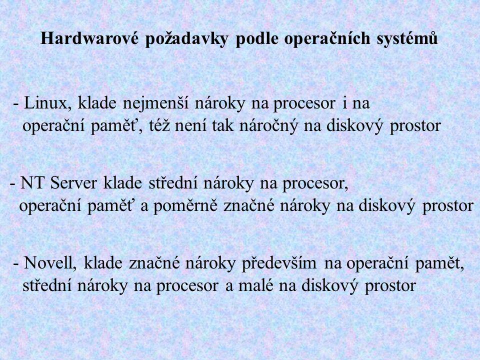 Hardwarové požadavky podle operačních systémů - Linux, klade nejmenší nároky na procesor i na operační paměť, též není tak náročný na diskový prostor - NT Server klade střední nároky na procesor, operační paměť a poměrně značné nároky na diskový prostor - Novell, klade značné nároky především na operační pamět, střední nároky na procesor a malé na diskový prostor