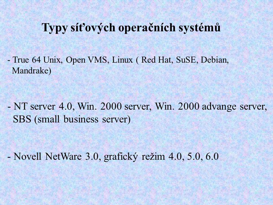 Typy síťových operačních systémů - True 64 Unix, Open VMS, Linux ( Red Hat, SuSE, Debian, Mandrake) - Novell NetWare 3.0, grafický režim 4.0, 5.0, 6.0 - NT server 4.0, Win.