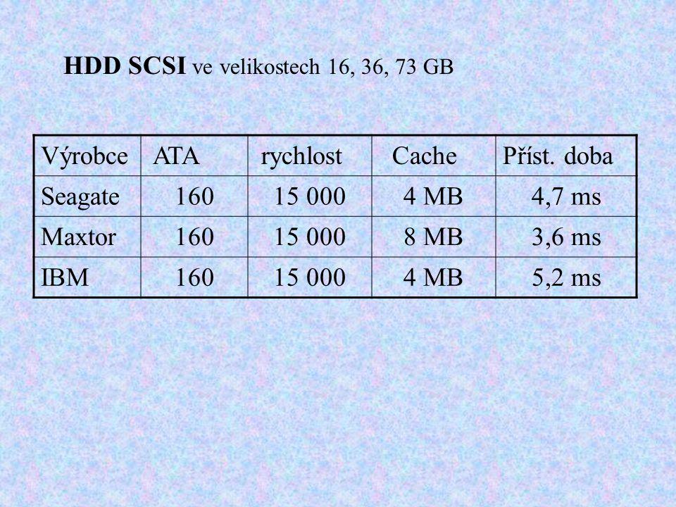 HDD SCSI ve velikostech 16, 36, 73 GB Výrobce ATA rychlost CachePříst.