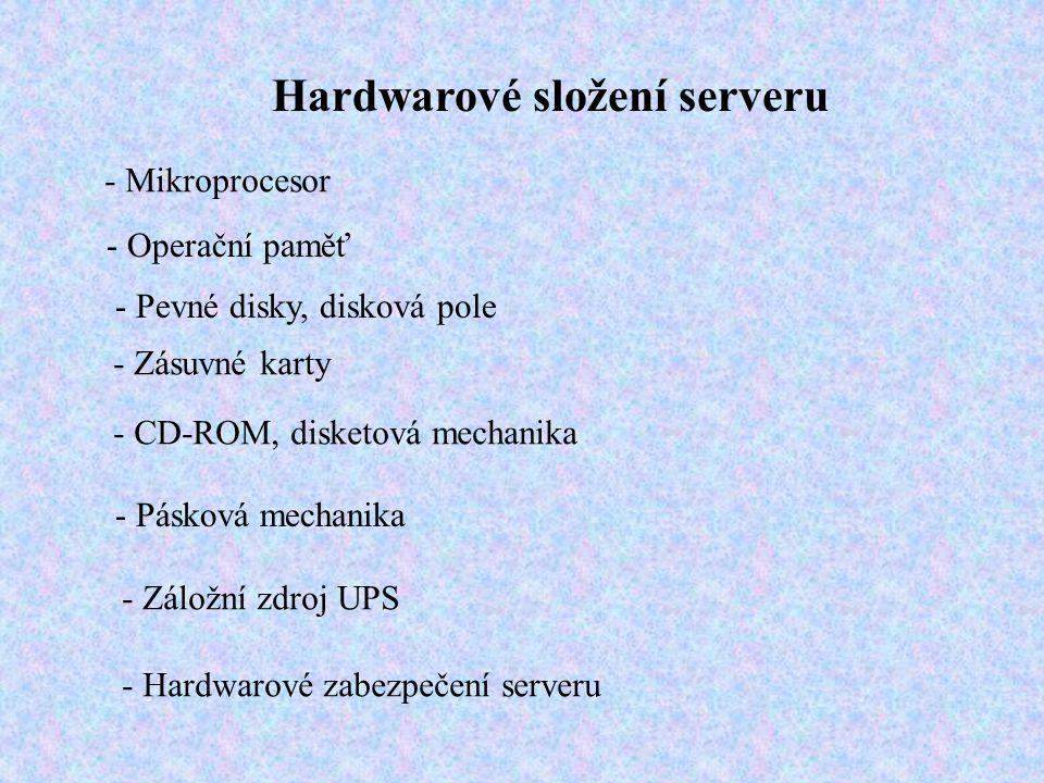 Hardwarové složení serveru - Mikroprocesor - Operační paměť - Pevné disky, disková pole - CD-ROM, disketová mechanika - Pásková mechanika - Záložní zdroj UPS - Hardwarové zabezpečení serveru - Zásuvné karty