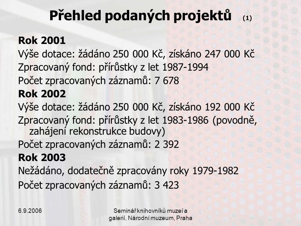 6.9.2006Seminář knihovníků muzeí a galerií, Národní muzeum, Praha Přehled podaných projektů (1) Rok 2001 Výše dotace: žádáno 250 000 Kč, získáno 247 000 Kč Zpracovaný fond: přírůstky z let 1987-1994 Počet zpracovaných záznamů: 7 678 Rok 2002 Výše dotace: žádáno 250 000 Kč, získáno 192 000 Kč Zpracovaný fond: přírůstky z let 1983-1986 (povodně, zahájení rekonstrukce budovy) Počet zpracovaných záznamů: 2 392 Rok 2003 Nežádáno, dodatečně zpracovány roky 1979-1982 Počet zpracovaných záznamů: 3 423