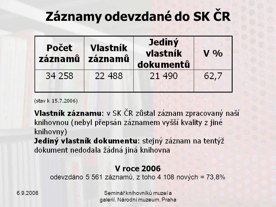 6.9.2006Seminář knihovníků muzeí a galerií, Národní muzeum, Praha Záznamy odevzdané do SK ČR V roce 2006 odevzdáno 5 561 záznamů, z toho 4 108 nových = 73,8%