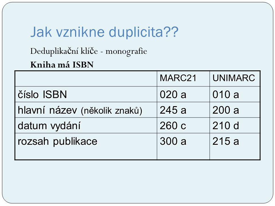 Jak vznikne duplicita?? Deduplika č ní klí č e - monografie Kniha má ISBN MARC21UNIMARC číslo ISBN 020 a 010 a hlavní název (několik znaků) 245 a 200