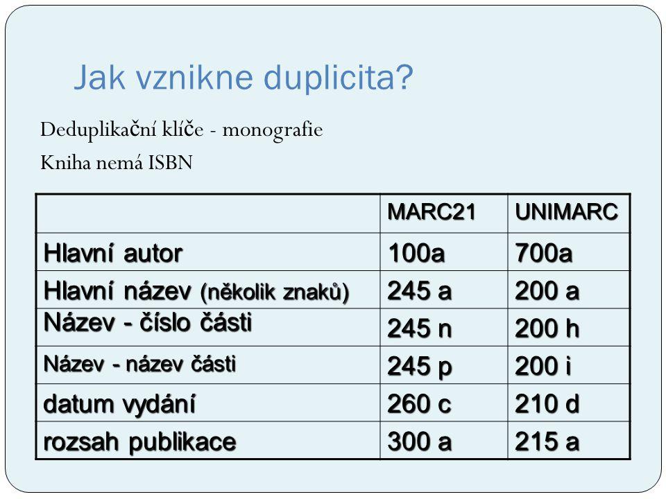 Jak vznikne duplicita? Deduplika č ní klí č e - monografie Kniha nemá ISBN MARC21UNIMARC Hlavní autor 100a700a Hlavní název (několik znaků) 245 a 200