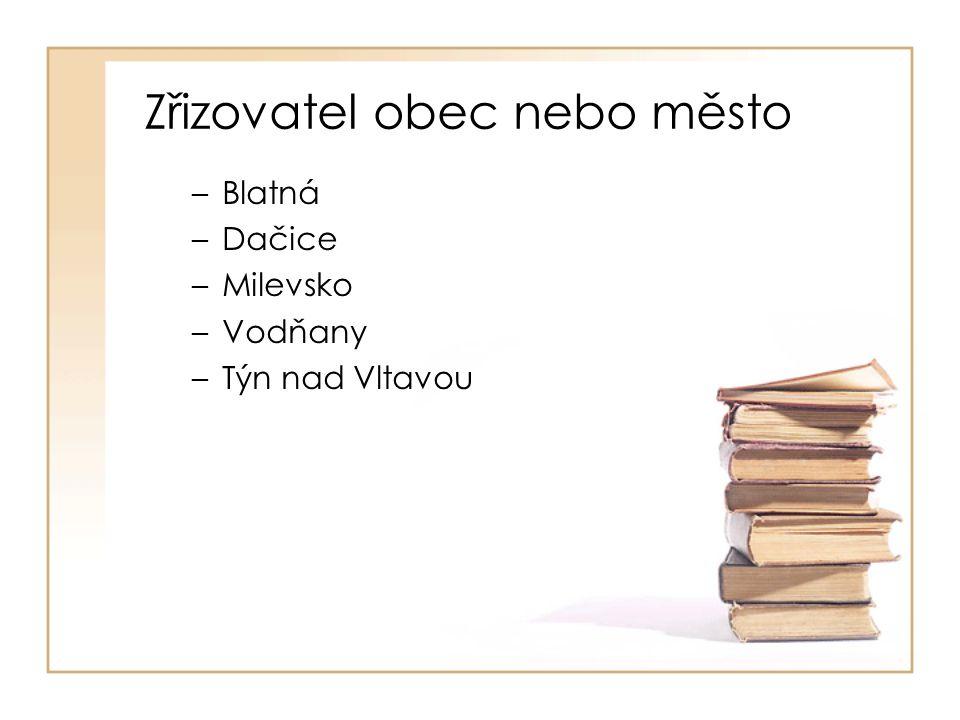 JIHOČESKÉ MUZEUM V ČESKÝCH BUDĚJOVICÍCH Knihovna připravuje: Stěhování – knihovna v tuto chvíli má zajištěny náhradní prostory, kde by měla být v provozu po dobu rekonstrukce aj.