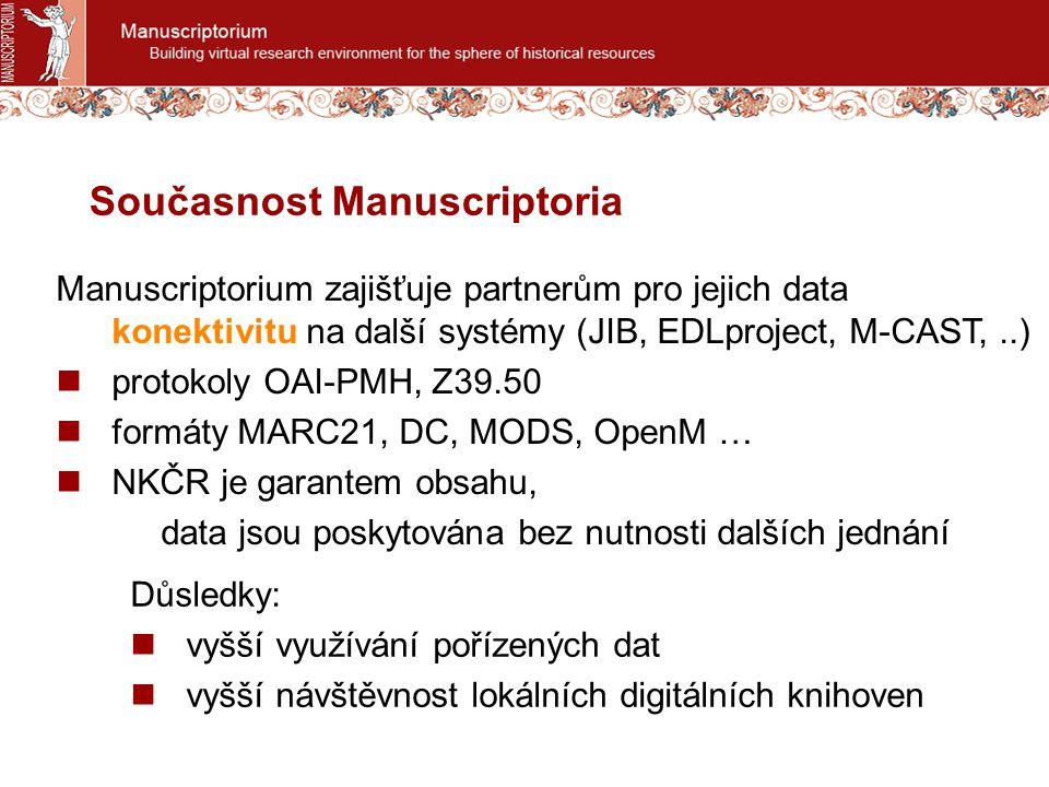 Manuscriptorium zajišťuje partnerům pro jejich data konektivitu na další systémy (JIB, EDLproject, M-CAST,..) protokoly OAI-PMH, Z39.50 formáty MARC21, DC, MODS, OpenM … NKČR je garantem obsahu, data jsou poskytována bez nutnosti dalších jednání Důsledky: vyšší využívání pořízených dat vyšší návštěvnost lokálních digitálních knihoven Současnost Manuscriptoria