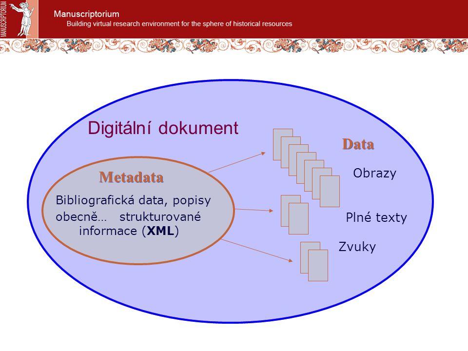 Bibliografická data, popisy obecně… strukturované informace (XML) Digitální dokument Obrazy Plné texty Zvuky Data Metadata