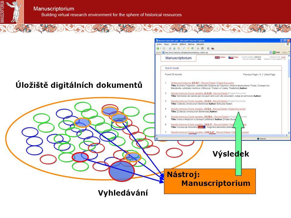 Úložiště digitálních dokumentů Nástroj: Manuscriptorium Vyhledávání Výsledek