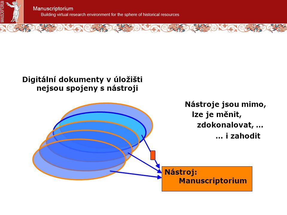 Digitální dokumenty v úložišti nejsou spojeny s nástroji Nástroj: Manuscriptorium … i zahodit Nástroje jsou mimo, lze je měnit, zdokonalovat, …