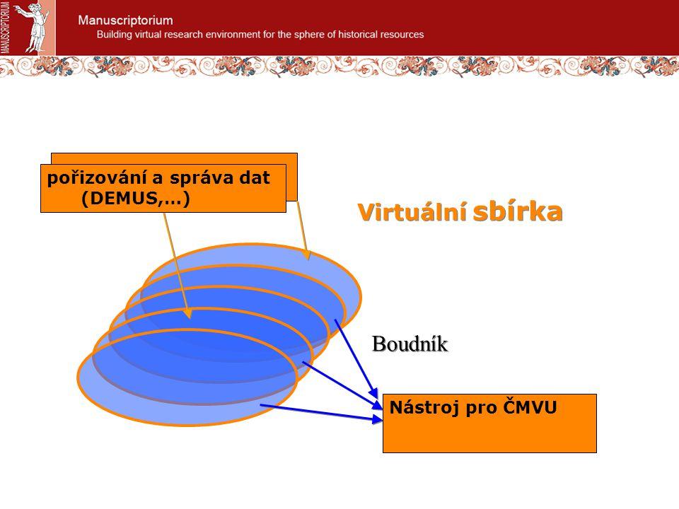 Nástroj pro ČMVU pořizování a správa dat (DEMUS,…) Boudník Virtuální sbírka