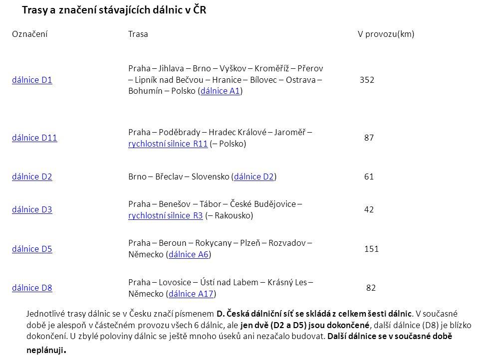 OznačeníTrasa V provozu(km) dálnice D1 Praha – Jihlava – Brno – Vyškov – Kroměříž – Přerov – Lipník nad Bečvou – Hranice – Bílovec – Ostrava – Bohumín