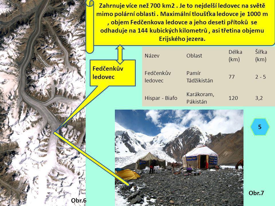 NázevOblast Délka (km) Šířka (km) Fedčenkův ledovec Pamír Tádžikistán 772 - 5 Hispar - Biafo Karákoram, Pákistán 1203,2 Fedčenkův ledovec Zahrnuje víc