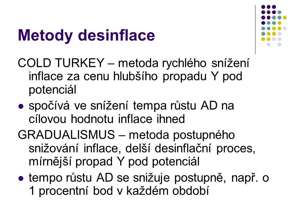 Metody desinflace COLD TURKEY – metoda rychlého snížení inflace za cenu hlubšího propadu Y pod potenciál spočívá ve snížení tempa růstu AD na cílovou