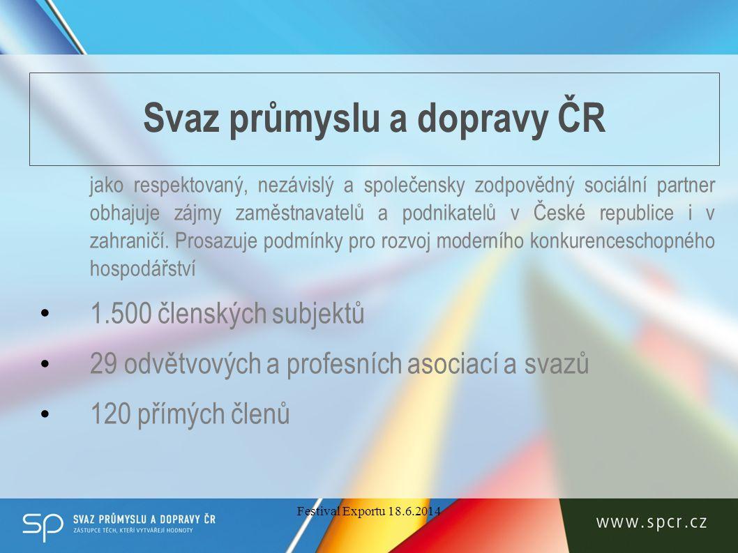 Svaz průmyslu a dopravy ČR jako respektovaný, nezávislý a společensky zodpovědný sociální partner obhajuje zájmy zaměstnavatelů a podnikatelů v České republice i v zahraničí.