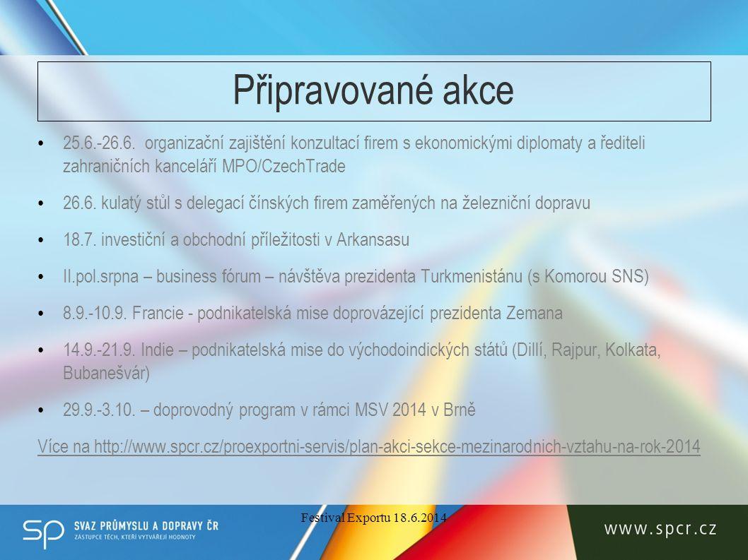 Připravované akce 25.6.-26.6. organizační zajištění konzultací firem s ekonomickými diplomaty a řediteli zahraničních kanceláří MPO/CzechTrade 26.6. k