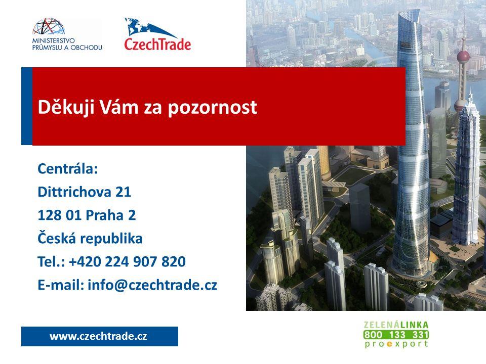www.czechtrade.cz Centrála: Dittrichova 21 128 01 Praha 2 Česká republika Tel.: +420 224 907 820 E-mail: info@czechtrade.cz Děkuji Vám za pozornost