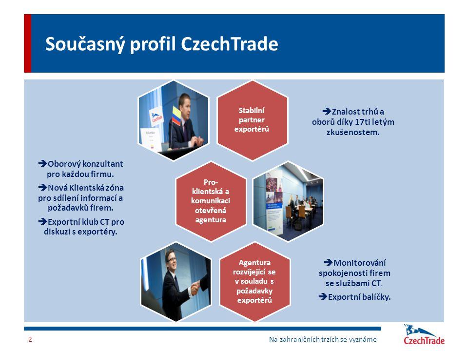 Současný profil CzechTrade Stabilní partner exportérů  Znalost trhů a oborů díky 17ti letým zkušenostem. Pro- klientská a komunikaci otevřená agentur