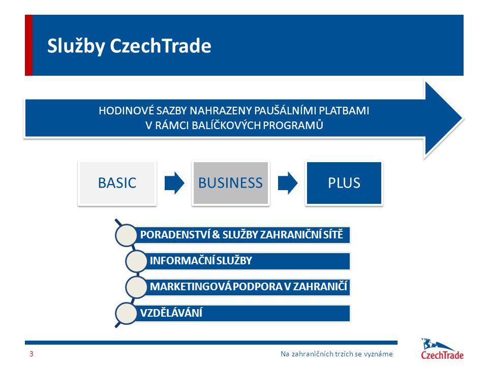 Služby CzechTrade 3 PORADENSTVÍ & SLUŽBY ZAHRANIČNÍ SÍTĚ INFORMAČNÍ SLUŽBY MARKETINGOVÁ PODPORA V ZAHRANIČÍ VZDĚLÁVÁNÍ BASICBUSINESSPLUS HODINOVÉ SAZB