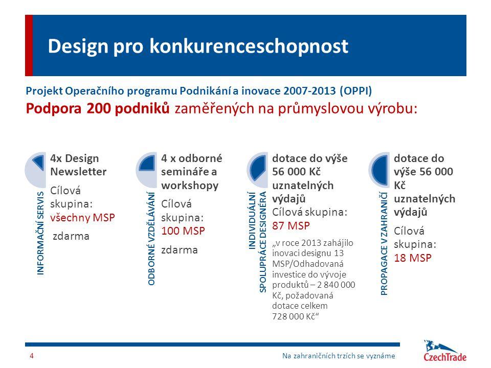 Design pro konkurenceschopnost 4Na zahraničních trzích se vyznáme INFORMAČNÍ SERVIS 4x Design Newsletter Cílová skupina: všechny MSP zdarma ODBORNÉ VZ