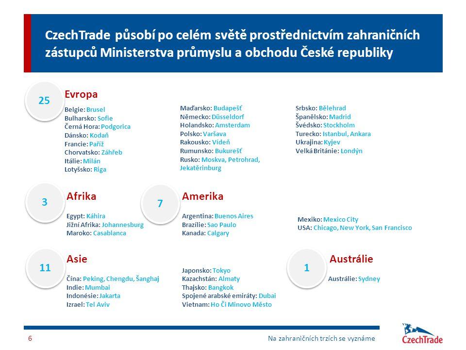 CzechTrade působí po celém světě prostřednictvím zahraničních zástupců Ministerstva průmyslu a obchodu České republiky 6 Evropa Belgie: Brusel Bulhars