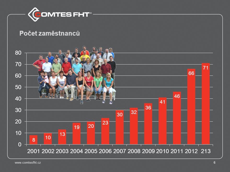 www.comtesfht.cz6 Počet zaměstnanců