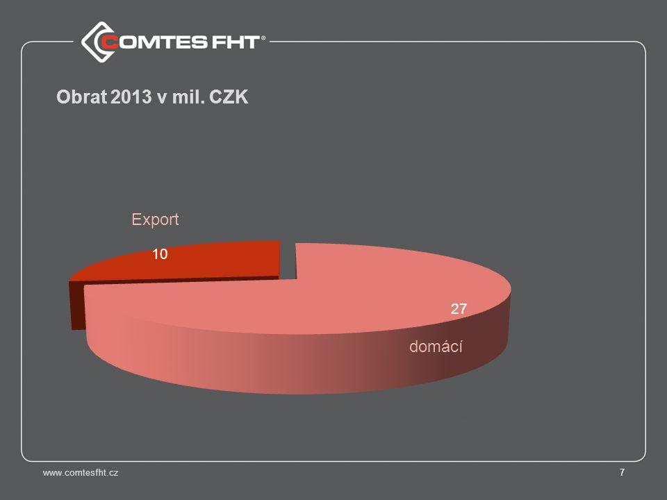 www.comtesfht.cz7 Obrat 2013 v mil. CZK Export domácí