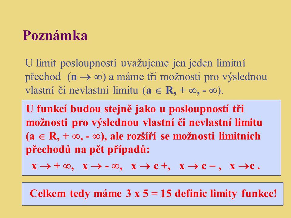 Poznámka U limit posloupností uvažujeme jen jeden limitní přechod (n   ) a máme tři možnosti pro výslednou vlastní či nevlastní limitu (a  R, + , -  ).