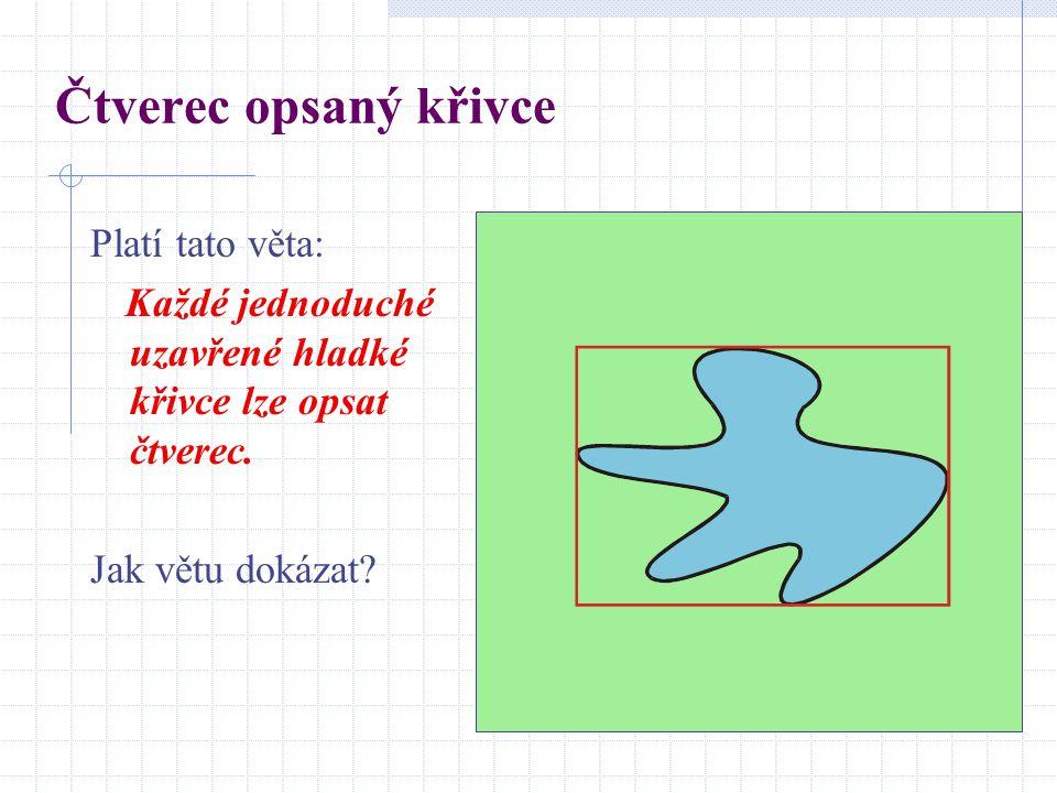 Čtverec opsaný křivce Platí tato věta: Každé jednoduché uzavřené hladké křivce lze opsat čtverec.