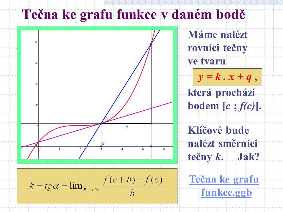 Tečna ke grafu funkce v daném bodě Máme nalézt rovnici tečny ve tvaru y = k.