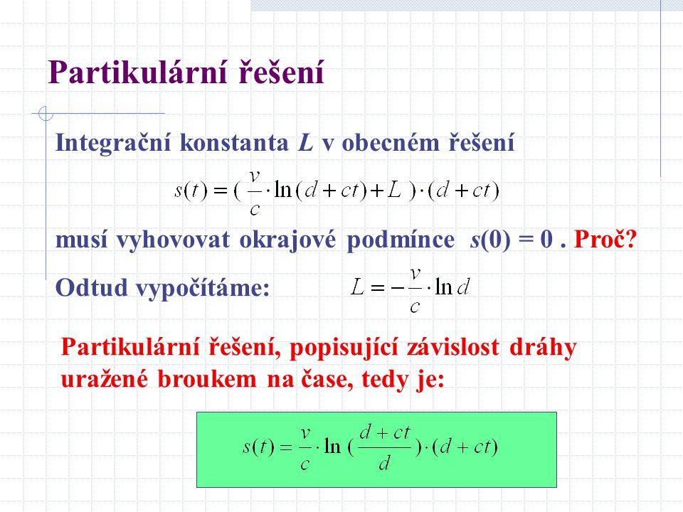 Partikulární řešení Integrační konstanta L v obecném řešení Partikulární řešení, popisující závislost dráhy uražené broukem na čase, tedy je: Odtud vypočítáme: musí vyhovovat okrajové podmínce s(0) = 0.