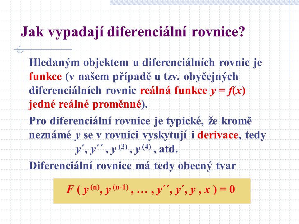 Příklad navazující na motivaci Systém parabol y = x 2 – C.