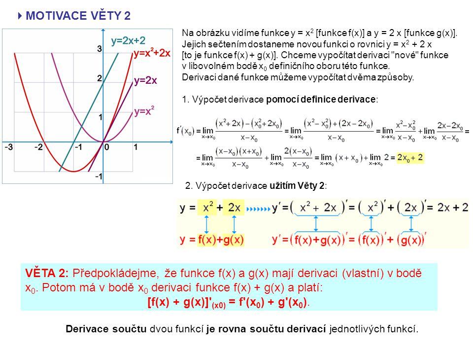  MOTIVACE VĚTY 2 Na obrázku vidíme funkce y = x 2 [funkce f(x)] a y = 2 x [funkce g(x)].
