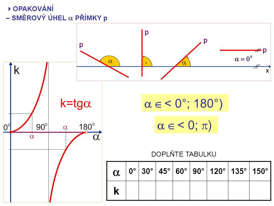 Úloha 3: f(x) = 1/x ; T [1; 1]Úloha 4: f(x) = 1/x 2 ; T [1; 1]  AUTOTEST – ŘEŠENÍ ÚLOH